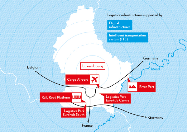 This picture shows a map of Luxembourg with the locations of main logistics infrastructures and parks