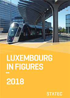 Luxembourg in figures
