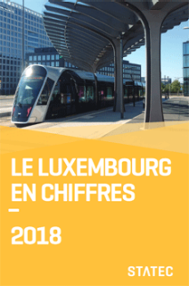 Luxembourg en chiffres