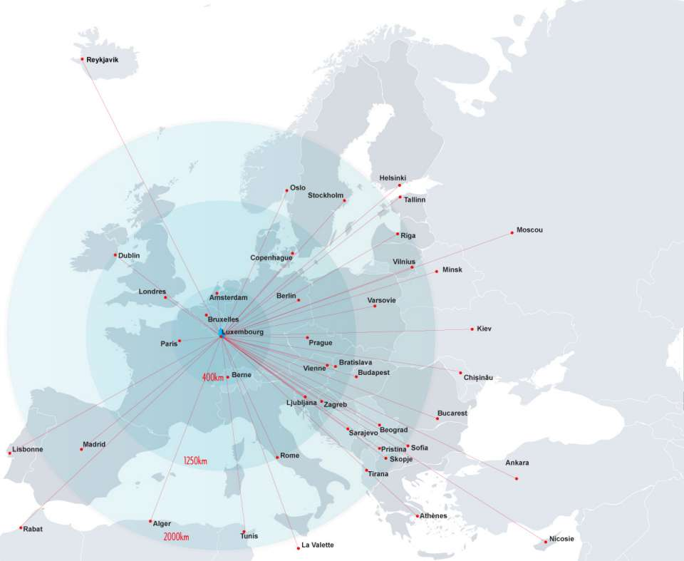 This picture is a map of Europe presenting the distances between Luxembourg and major cities